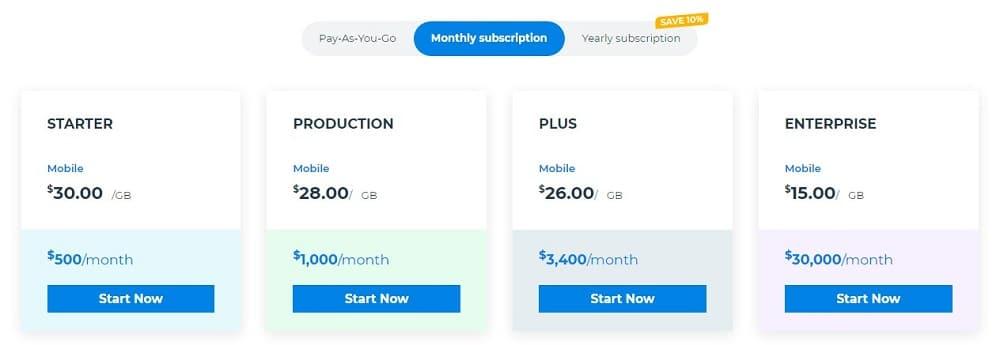 Luminati Mobile Proxy Pricing and Plan