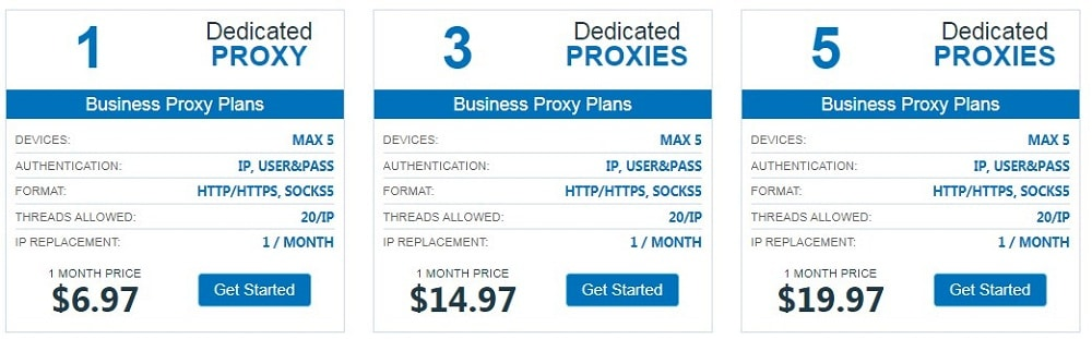 Yourprivateproxy Datacentre Pricing