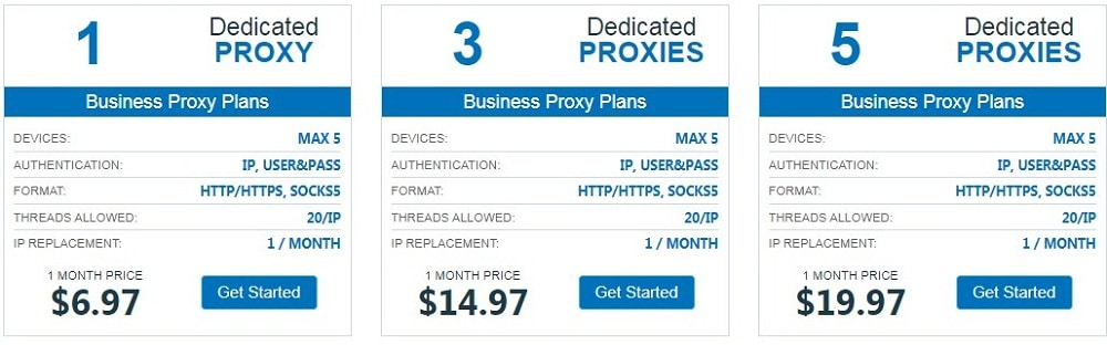Yourprivateproxy Plan for Dadacenter Proxy