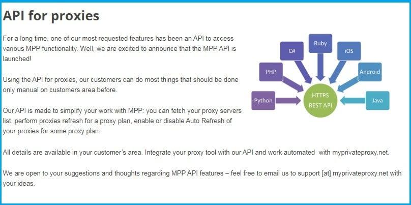Myprivateproxy APi for Proxies
