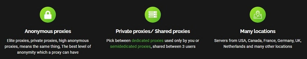Type of Buy Proxy